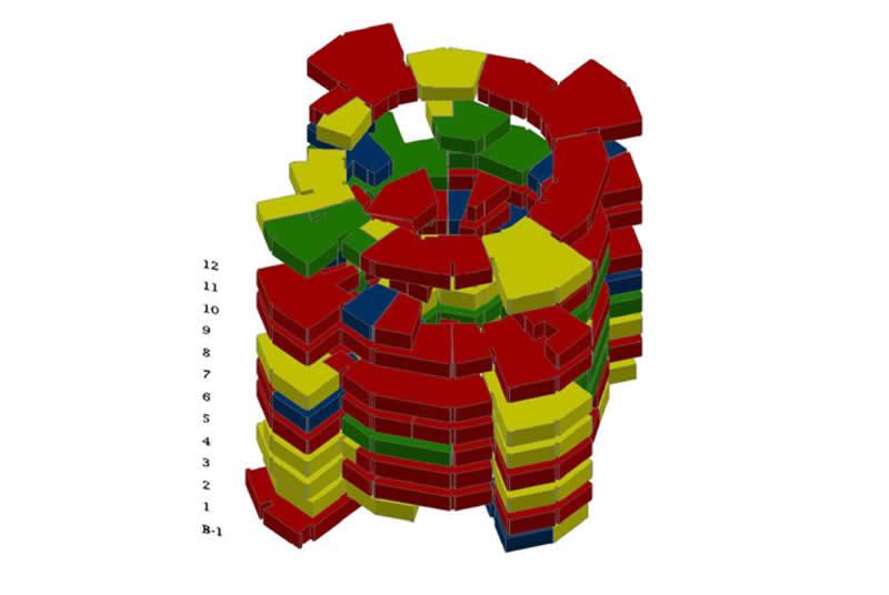 Principal Investor Grant Survey, Albert Einstein College of Medicine